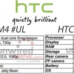 HTC Will Release More Affordable M4 and G2 Smartphones